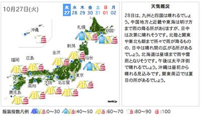 服装指数 横浜